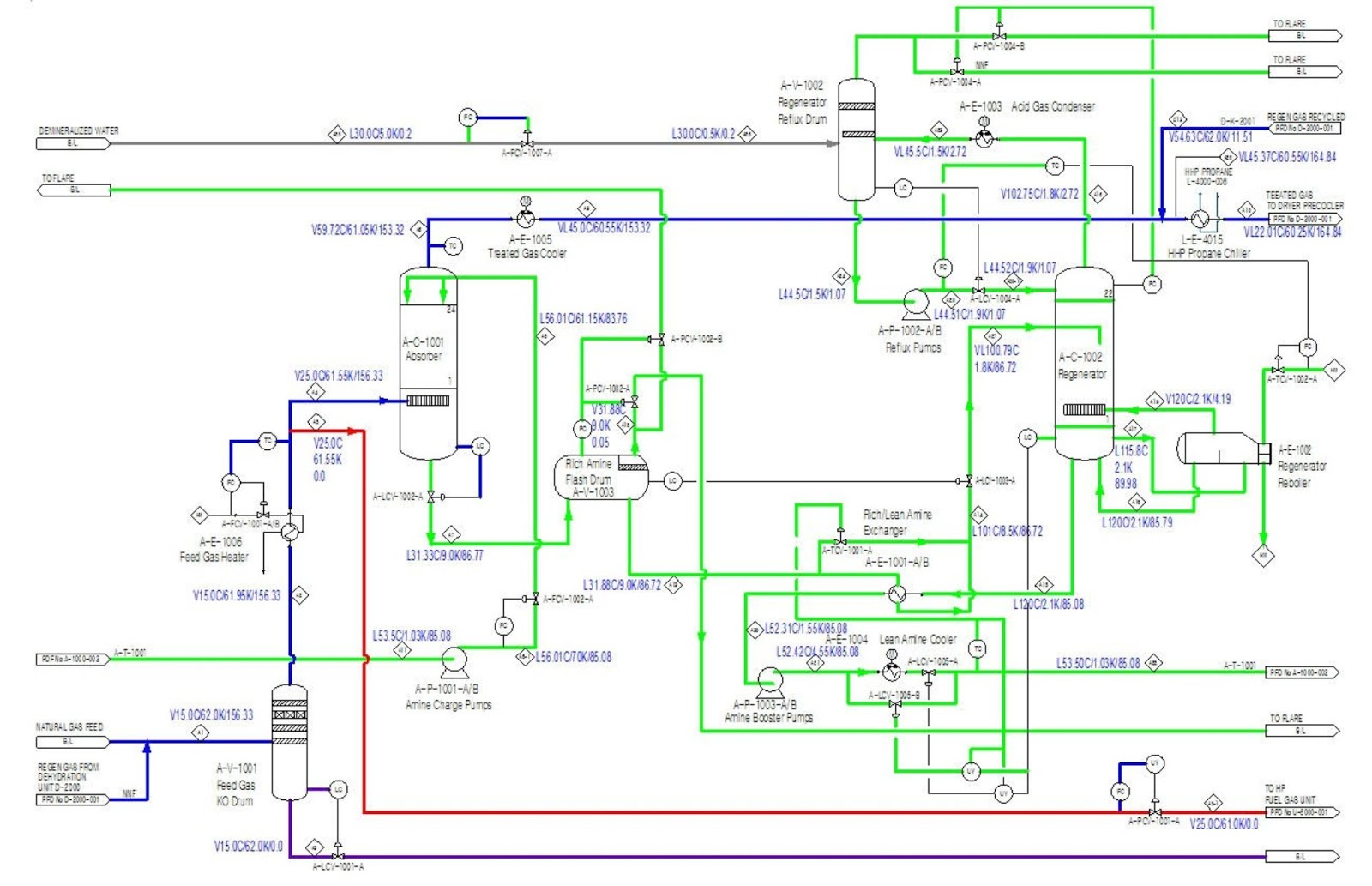 hight resolution of proces flow diagram lng plant