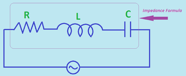 Impedance Formula and Theory Explanation, what is impedence