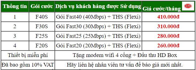 Khuyến mại các gói cước internet cáp quang Viettel
