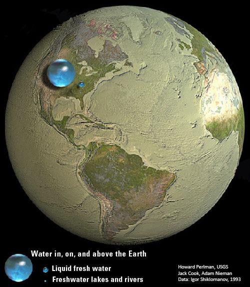 worlds-water-globe-kids-screen.jpg (500×574)