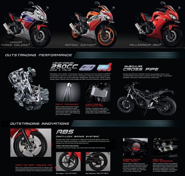 Daftar Harga Sparepart Honda CBR250, New CBR250R