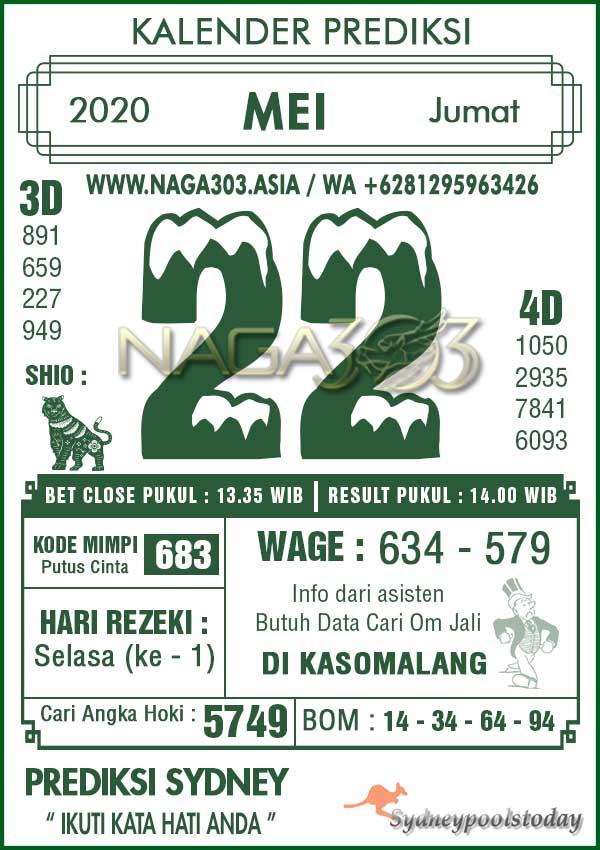 Kalender Prediksi Naga303 Sydney