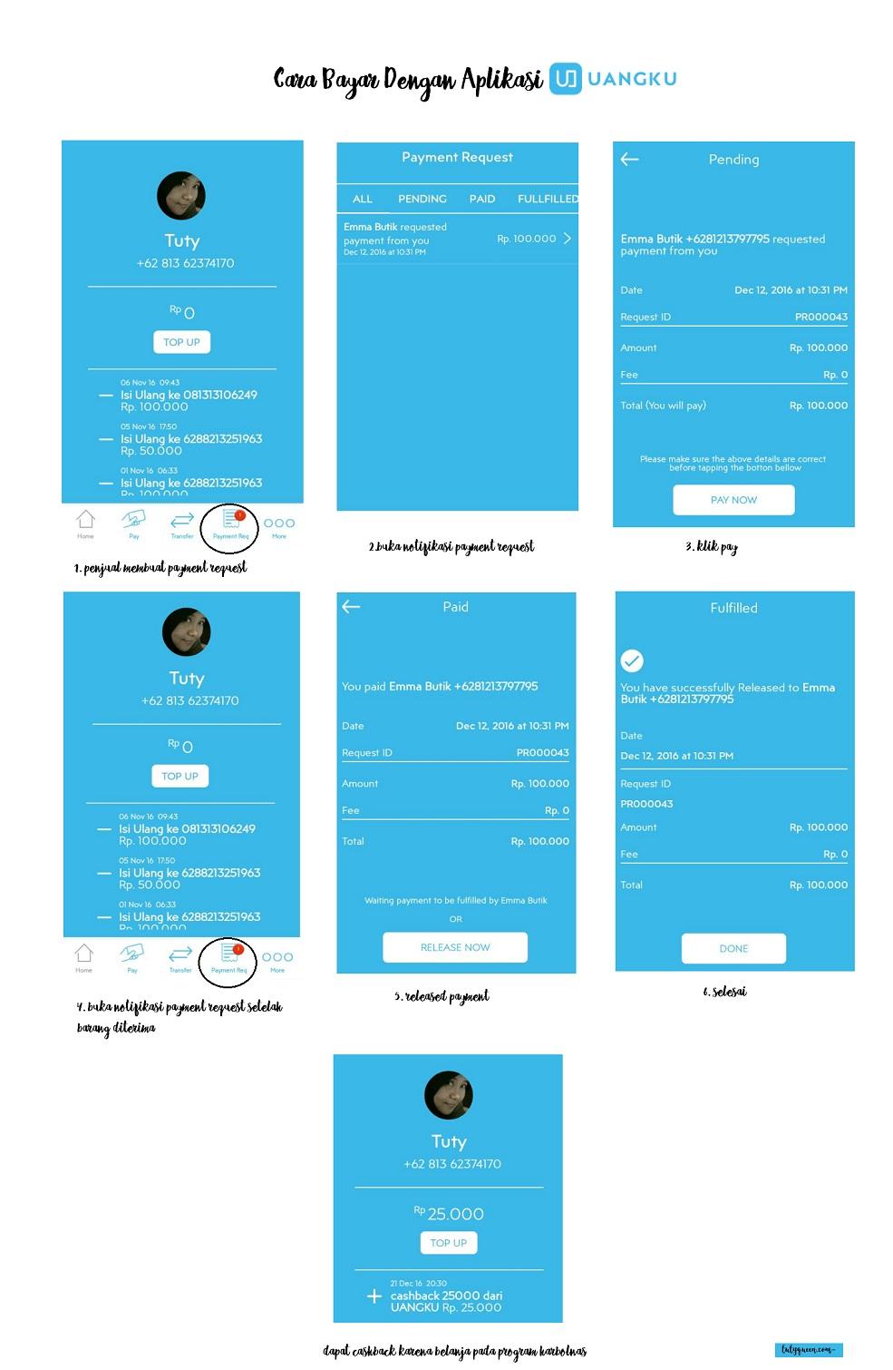 Bayar Dengan Aplikasi Uangku Belanja Online Jadi Lebih Aman