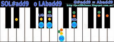 SOL#add9 = LAbadd9 acorde de piano o teclado