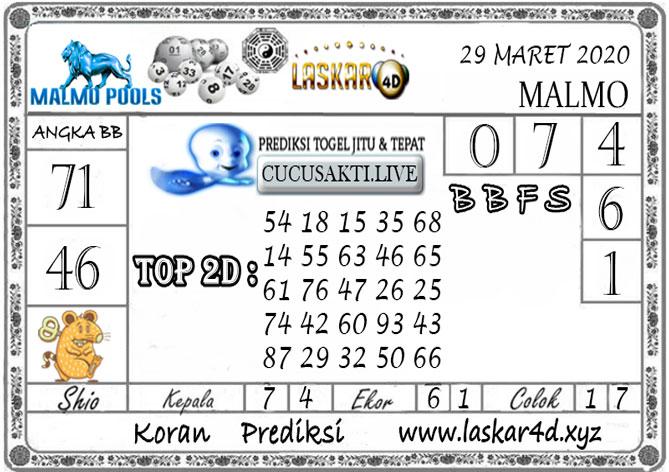Prediksi Togel MALMO LASKAR4D 29 MARET 2020