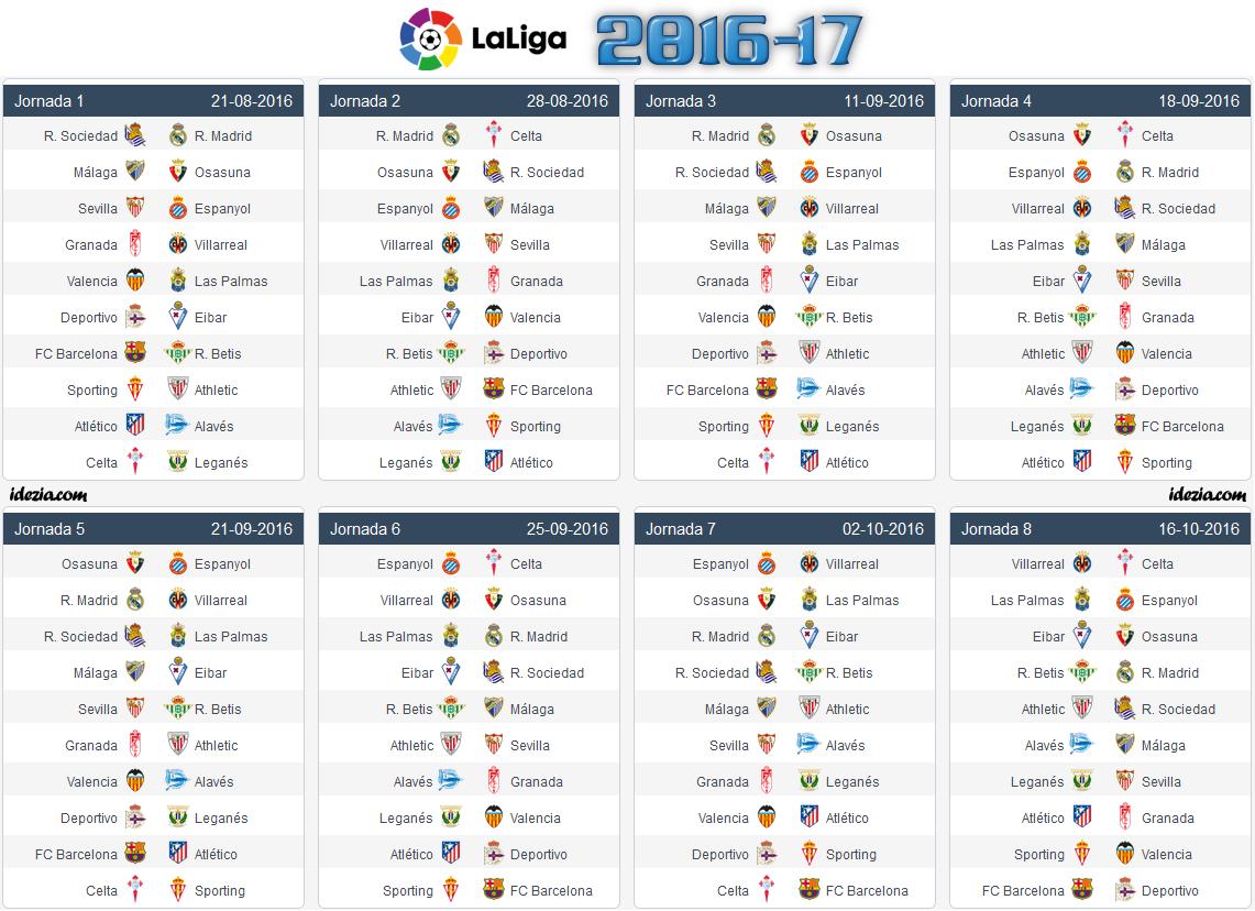 Spanish La Liga 2017 18 Fixtures Full Schedule Pdf With | MotoGP 2017 Info, Video, Points Table
