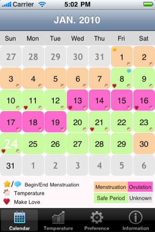 safe sex period in menstrual cycle in Terrebonne
