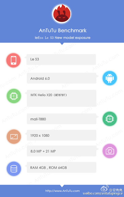 LeEco Le S3 spotted on AnTuTu Benchmark