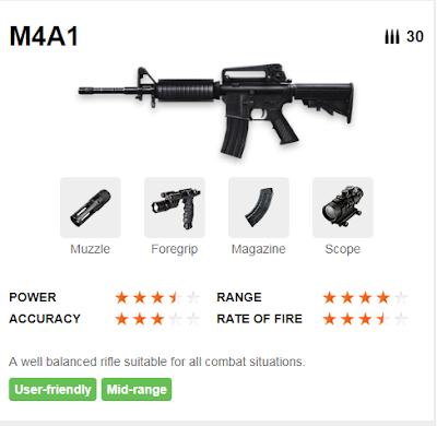 Deskripsi Senjata M4A1 di Free Fire