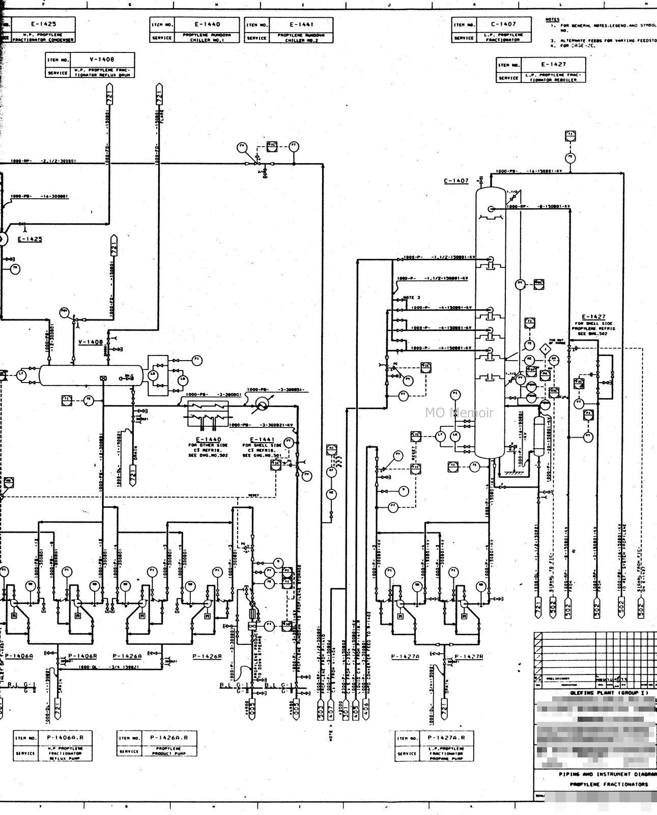 Mo Memoir Memoirs Of Metal Oxide Catalyst Research Group