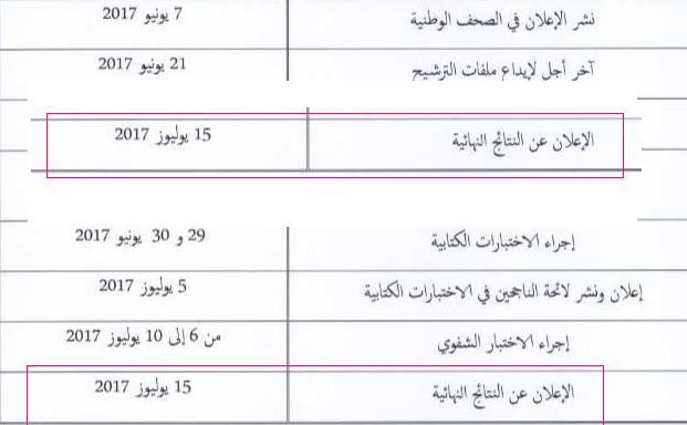 تاريخ الإعلان عن النتائج النهائية لمباراة التوظيف بالتعاقد مع الأكاديميات الجهوية للتربية والتكوين دورة يونيو 2017