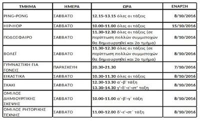 Τμήμα, Ημέρα, Ώρα, Ημερομηνία έναρξης Ping-Pong, Σάββατο, 12:15-13:15 - όλες οι τάξεις, 8/10/2016 Hip-Hop, Σάββατο, 10:00-11:00 - όλες οι τάξεις, 15/10/2016 Ποδόσφαιρο, Σάββατο 11:30-12:30* όλες οι τάξεις, 8/10/2016 *(σε περίπτωση πολλών συμμετοχών θα δημιουργηθεί και 2ο τμήμα) Βόλεϊ, Σάββατο, 11:30-12:30* όλες οι τάξεις, 8/10/2016 *(σε περίπτωση πολλών συμμετοχών θα δημιουργηθεί και 2ο τμήμα) Γυμναστική για γονείς, Παρασκευή, 20:30-21:30, 7/10/2016 Εικαστικά, Σάββατο, 10:30-11:30 όλες οι τάξεις, 8/10/2016 Σκάκι, Σάββατο, 12:30-13:30 α-β τάξη, 13:30-14:30 γ-δ-ε-στ τάξη, 8/10/2016 Όμιλος Δημιουργικής Σκέψης, Σάββατο, 10:00-11:00 α-β-γ τάξη, 8/10/2016 Όμιλος Ρητορικής Τέχνης, Σάββατο, 11:00-12:00 δ-ε-στ τάξη, 8/10/2016