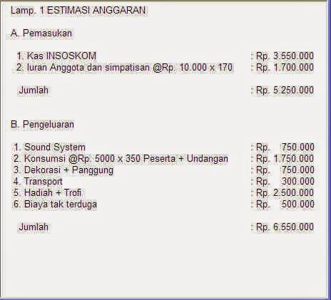 contoh anggaran proposal