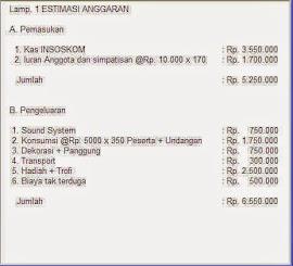 Contoh Proposal Anggaran