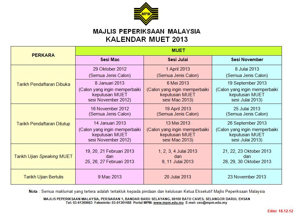Semakan pendaftaran muet mac 2013