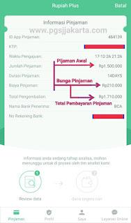 Pengajuan Pinjaman melalui RupiahPlus
