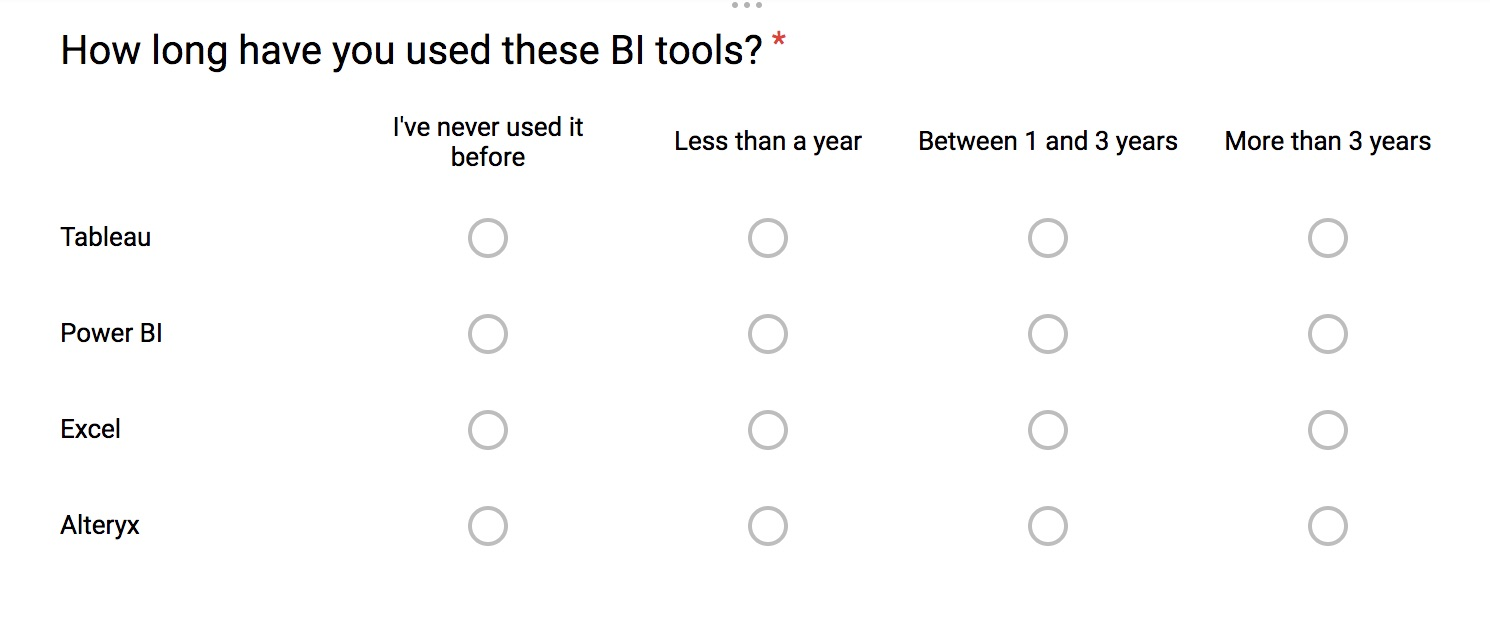 the question above is really just one question being asked for four distinct bi tools so we want the data in tableau to be structured that way vs having