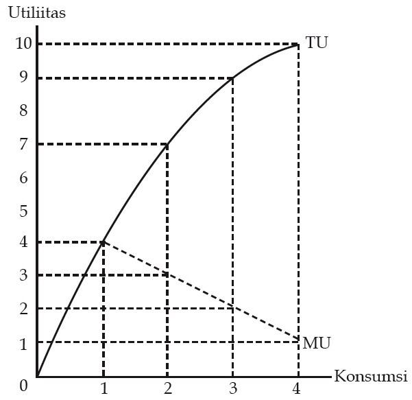 Studi Kasus Perilaku Konsumen Quality Audit Wikipedia The Free Encyclopedia Perilaku Konsumen Dan Produsen Dalam Kegiatan Ekonomi Circular Flow
