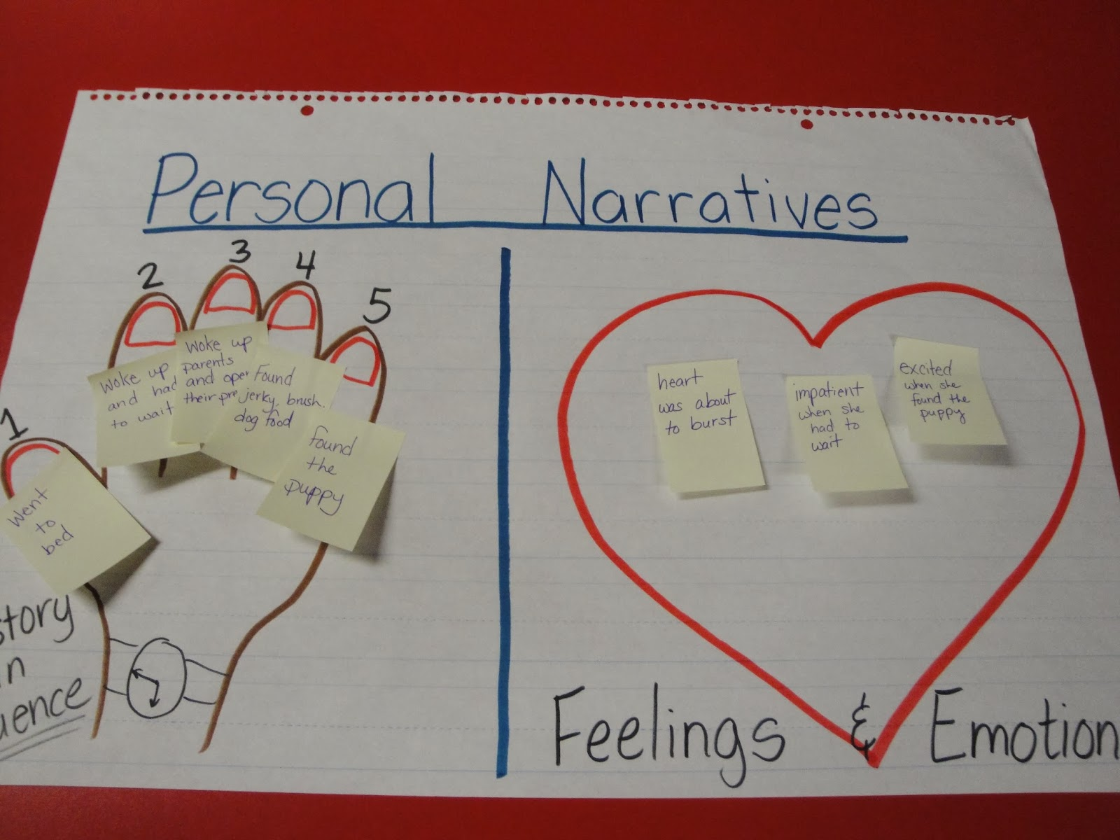 narrative writing activities for 3rd grade