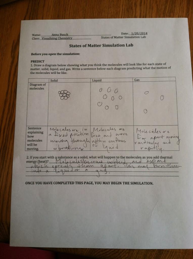 Visualizing Chemistry