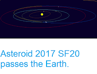 http://sciencythoughts.blogspot.co.uk/2017/10/asteroid-2017-sf20-passes-earth.html