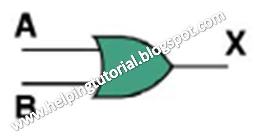 digital signal binary numbers tutorial grouping worksheets