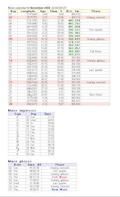Astrology Software Reviews Kepler Astrology Software