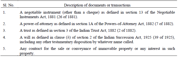 DOCUMENTS OR TRANSACTIONS TO WHICH THE ACT SHALL NOT APPLY