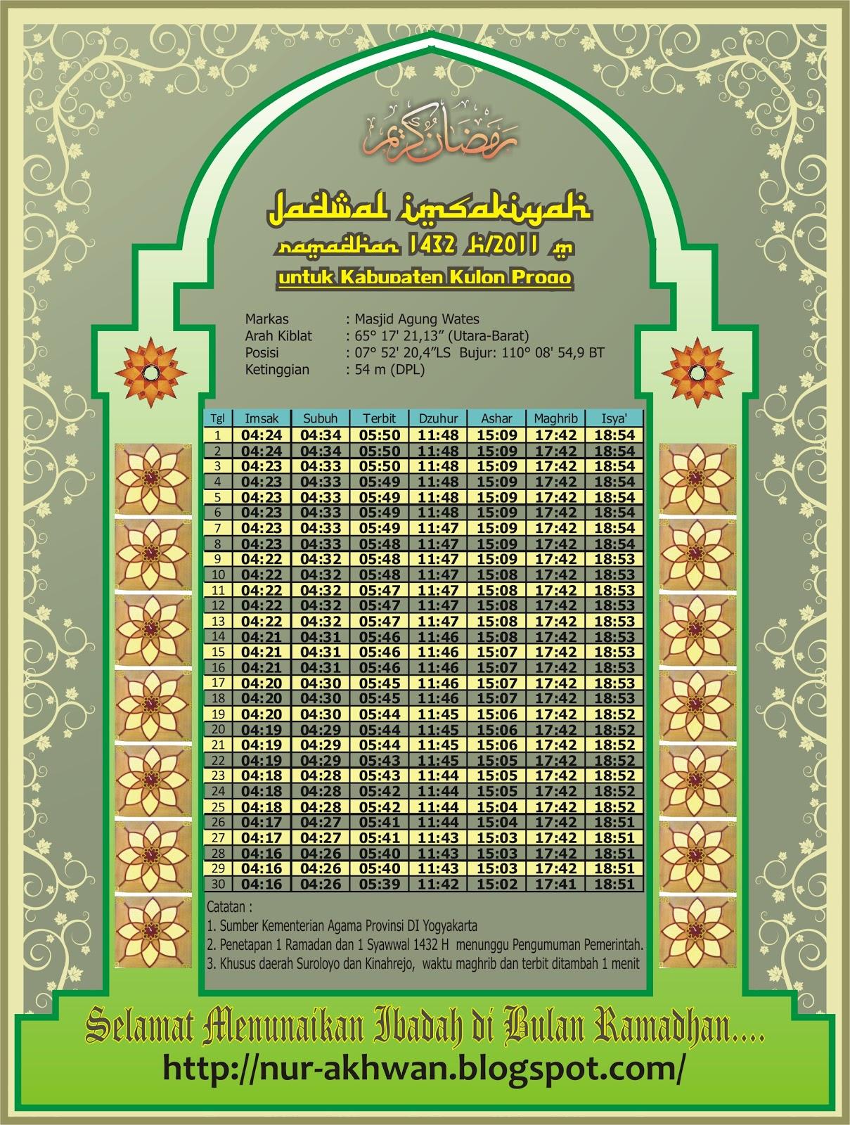 Jadwal Imsakiyah Ramadhan Cdr - Nelpon n