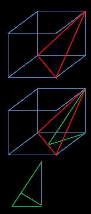 Jarak Titik dan Bidang pada Dimensi Tiga - Konsep