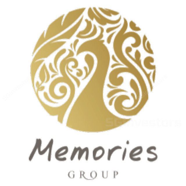MEMORIES GROUP LIMITED (1H4.SI) @ SG investors.io