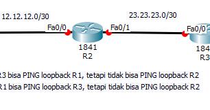Firewall Filtering on Juniper ~ Jalan Sadana