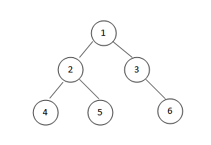 Generic Iterative Breadth-First Binary Tree Traversal with