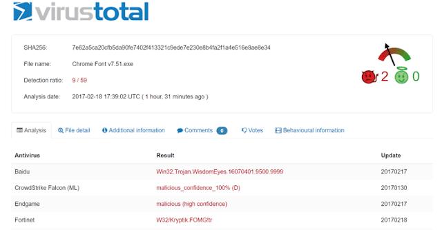 HoeflerText-font-was-not-found-malware