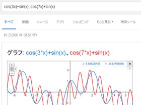 グラフ(画面キャプチャ)