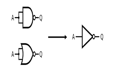 MATHS FOR IT: LOGIC GATES ARE HEAVEN GATES OF IT.
