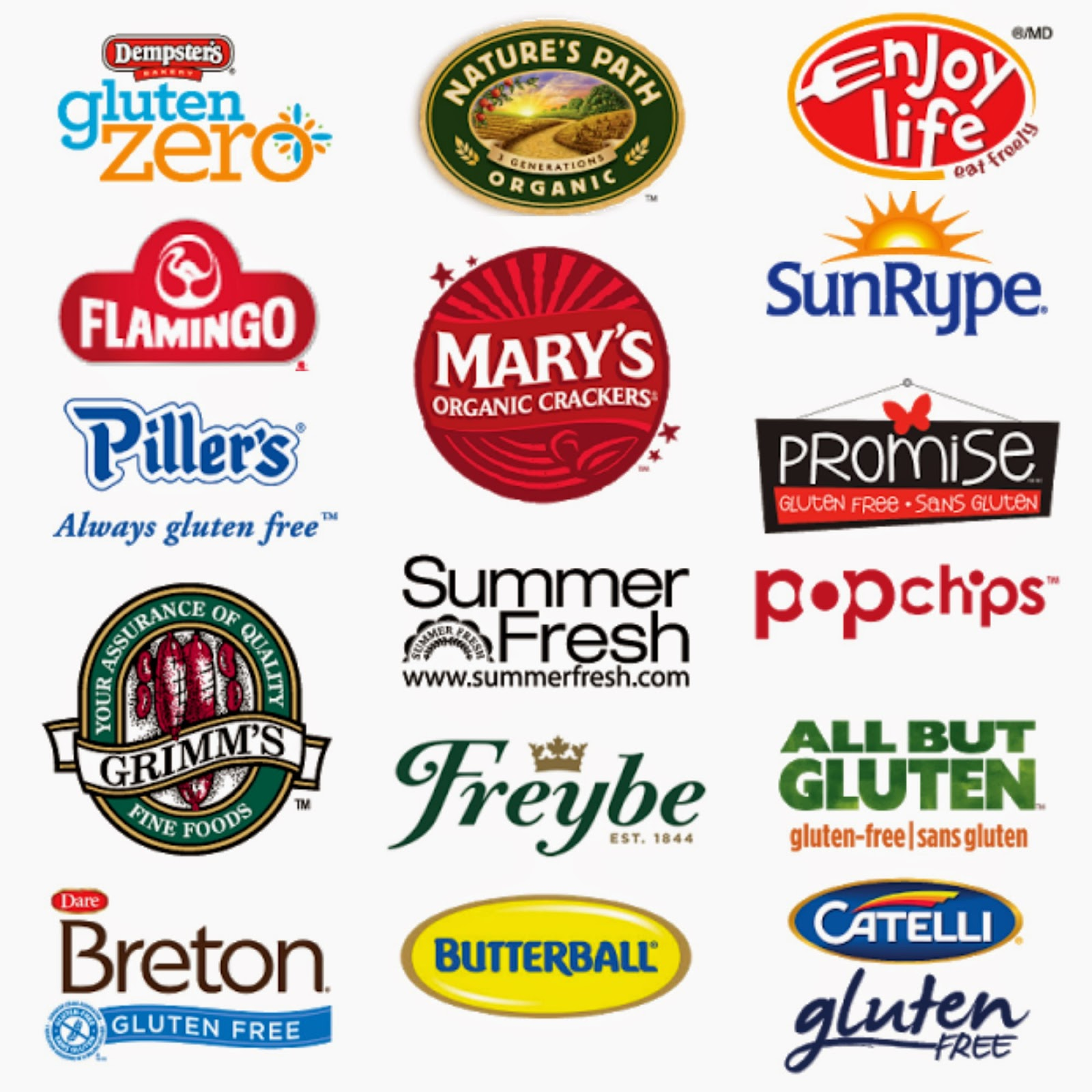 Save Money With Gluten Free Coupons | Gluten Free Doll