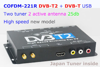 COFDM-221R HDMI Wireless Vdieo Receiver