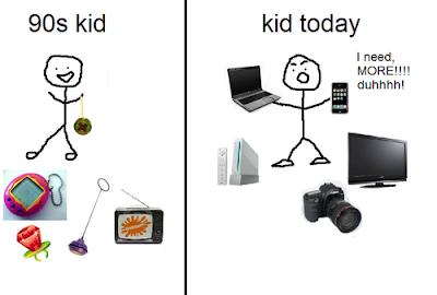 Perbezaan Budak-Budak Zaman Dulu dan Sekarang