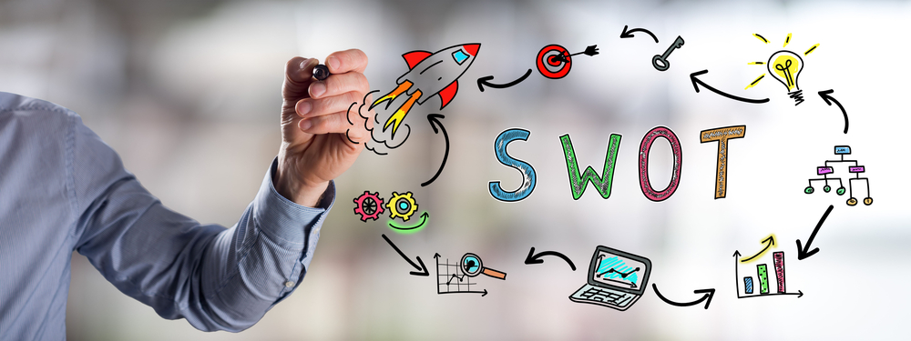 Using SWOT Analysis for Picking the Best Investment