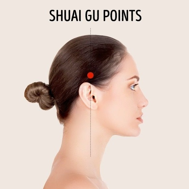 shuai gu point treatment headache