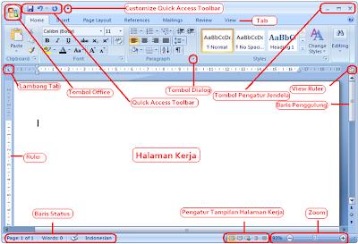 Menu Tab/Bagian-Bagian pada Microsoft Word 2007