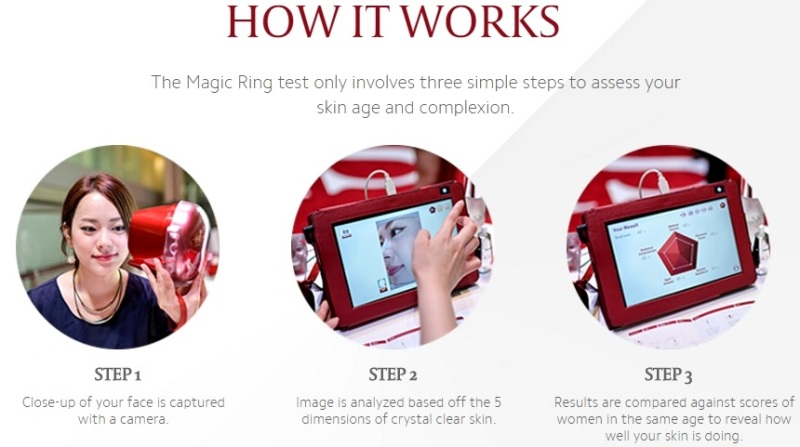 skii magic ring test skin analysis