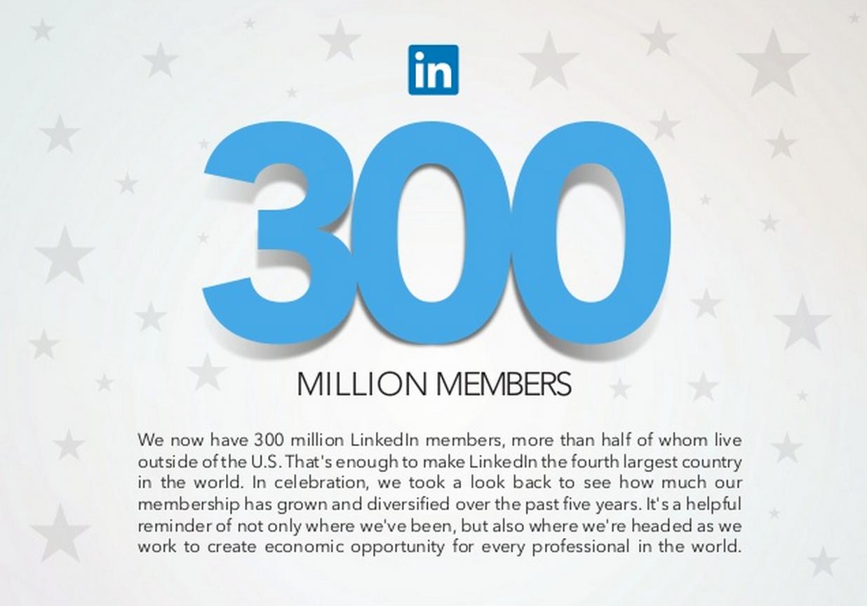 LinkedIn Ile Ilgili Ilginc Istatistikler (Infografik)