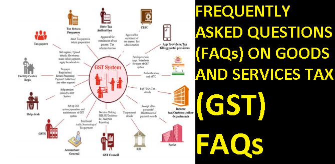 Frequently Asked Questions Faqs On Goods And Services