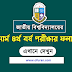 NU honours 4th year result 2018 session 2013-14 exam 2017