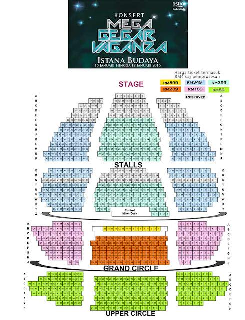 harga tiket konsert mega gv2