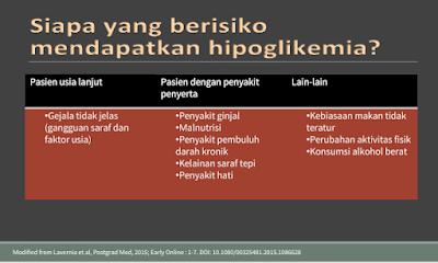 orang-orang yang berisiko hipoglikemia