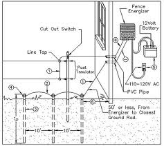 ELECTRIC FENCE: ELECTRIC FENCE PULSER CIRCUIT
