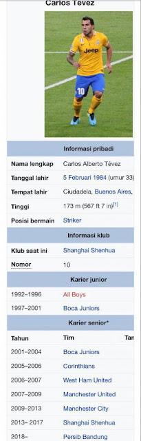 Wikipedia menyatakan Carlos Tevez Gabung Persib Bandung ??